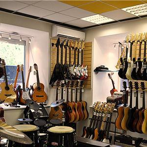 Музыкальные магазины Ижевска