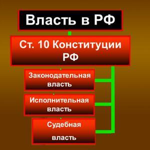 Органы власти Ижевска