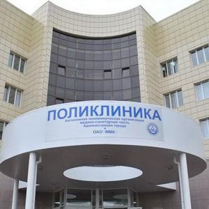 Поликлиники Ижевска