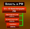 Органы власти в Ижевске